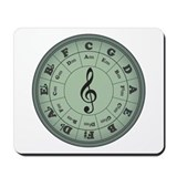 Circle of fifths Mouse Pads