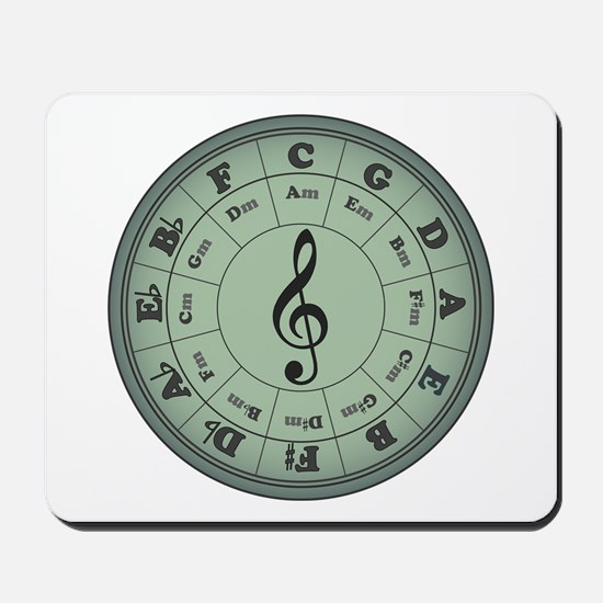 Green Circle of Fifths Mousepad
