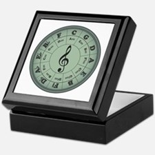 Green Circle of Fifths Keepsake Box