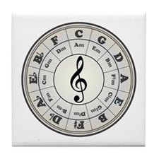 """""""Pearl"""" Circle of Fifths Tile Coaster"""