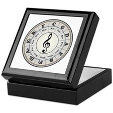 """Pearl"" Circle of Fifths Keepsake Box"