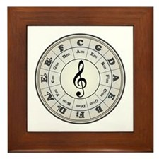 """Pearl"" Circle of Fifths Framed Tile"