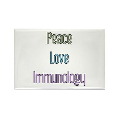 Immunologist Gift Rectangle Magnet