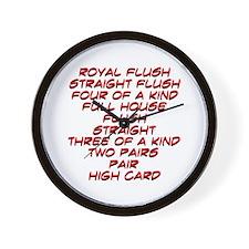 Poker Hand Rankings Wall Clock