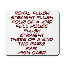 Poker Hand Rankings Mousepad