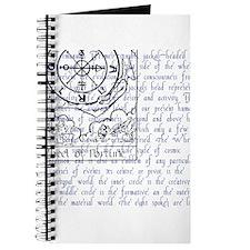 Tarot Key 10 - Wheel of Fortune Journal