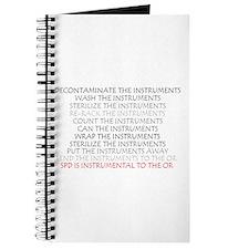 Instruments - SPD Journal