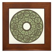 Chinese Zodiac Coin Framed Tile