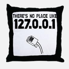 127.0.0.1 Throw Pillow