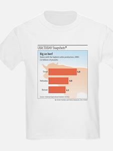 Cute Beef chart T-Shirt