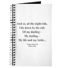 Edgar Allan Poe 21 Journal