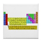 Periodic Table of Elements Tile Coaster