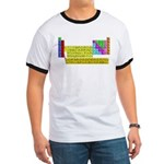Periodic Table of Elements Ringer T