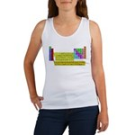 Periodic Table of Elements Women's Tank Top
