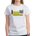 Periodic Table of Elements Women's T-Shirt