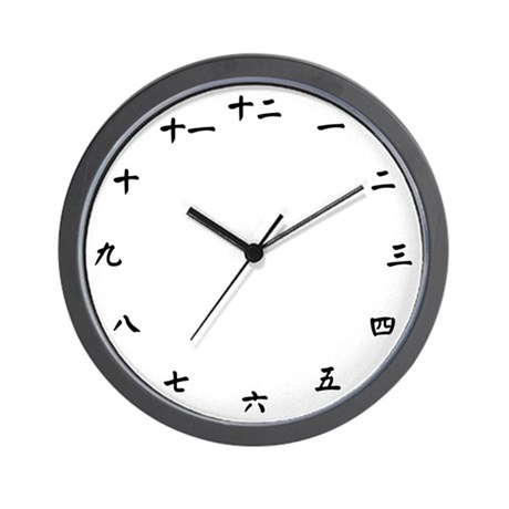 Wall Clock with Chinese numbers