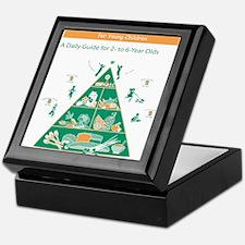 Cool Food pyramid Keepsake Box