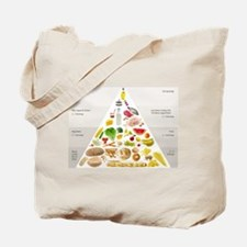 Cute Sweet Tote Bag