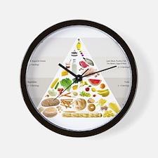 Unique Herb Wall Clock
