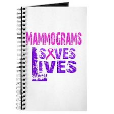 Cute Mammograms Journal