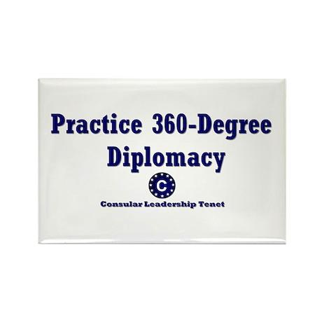 DP-Practice 360-Degree Diplomacy Rectangle Magnet