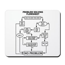 PROBLEM SOLVING Mousepad