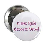Cures Rule 2.25