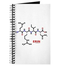 Erin name molecule Journal