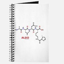 Aldo name molecule Journal