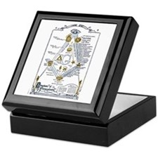 Masonic Rite Keepsake Box