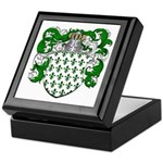 Hoppen Family Crest Keepsake Box