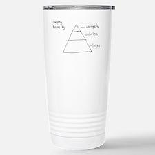 Company Hierarchy Travel Mug