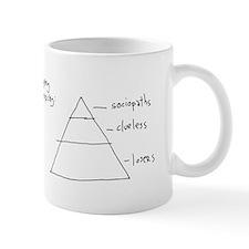 Company Hierarchy Small Mug