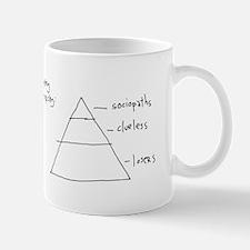 Company Hierarchy Small Small Mug