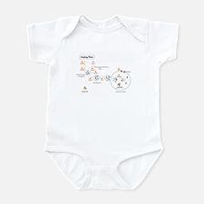 Funny Enzyme Infant Bodysuit