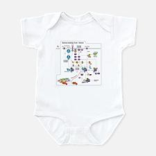 Cute Biology Infant Bodysuit