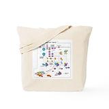 Autophagy Regular Canvas Tote Bag