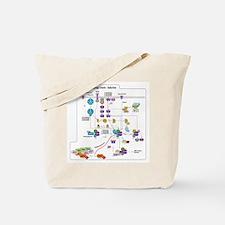 Cute Protein Tote Bag