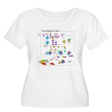 Funny Peptidase T-Shirt