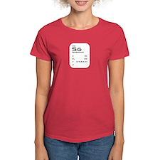 Element 106: Seaborgium