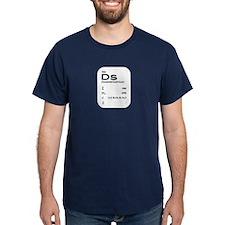 Element 110: Darmstadtium