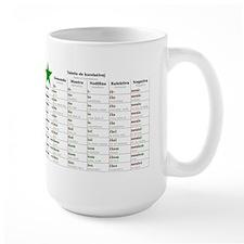 Table of Correlatives Mug