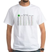 Table of Correlatives Shirt