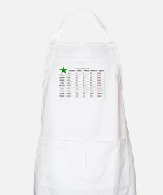 Table of Correlatives BBQ Apron