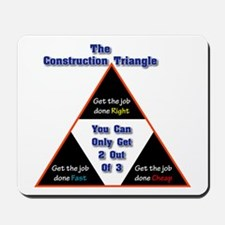Construction Triangle Mousepad