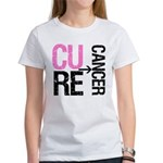 Cure (Breast) Cancer Women's T-Shirt