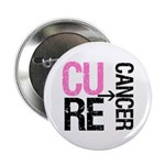 Cure (Breast) Cancer 2.25