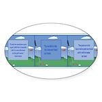 Golf Quotes Tri Oval Sticker (10 pk)