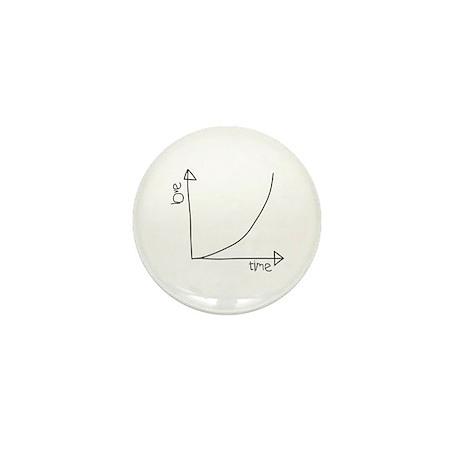 Love Graph Mini Button