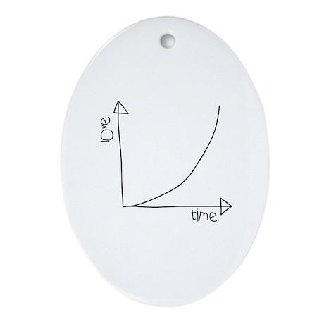 Love Graph Oval Ornament